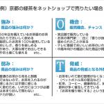 福岡のビデオ制作会社 SWOT分析