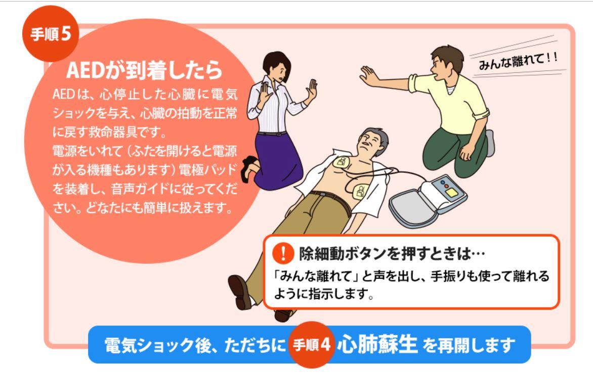 救命救急方法のビデオ制作いたします。お気軽にご相談ください。info@sotry.jp 092-437-1110